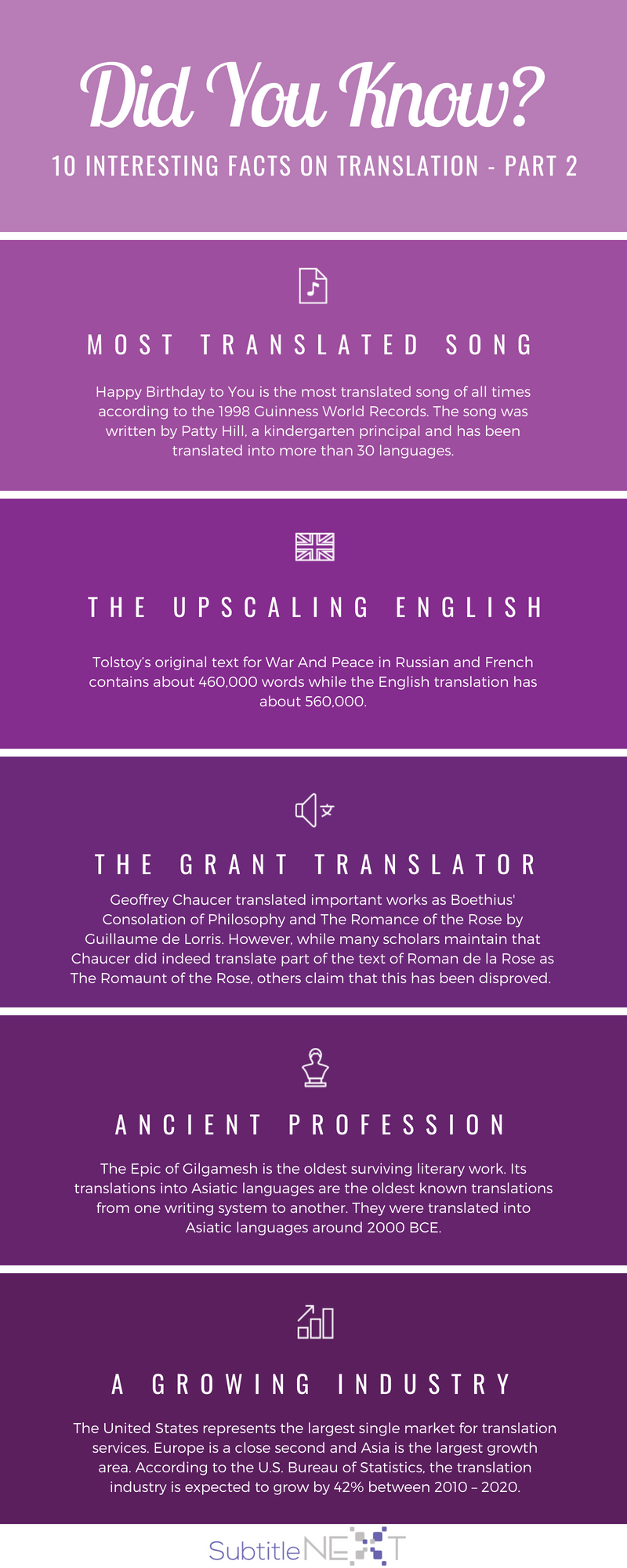 translation infographics 2